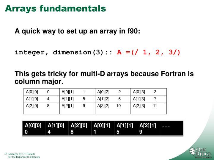 Arrays fundamentals