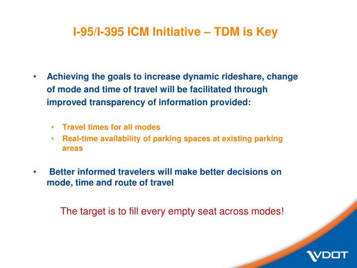 I-95/I-395 ICM Initiative – TDM is Key