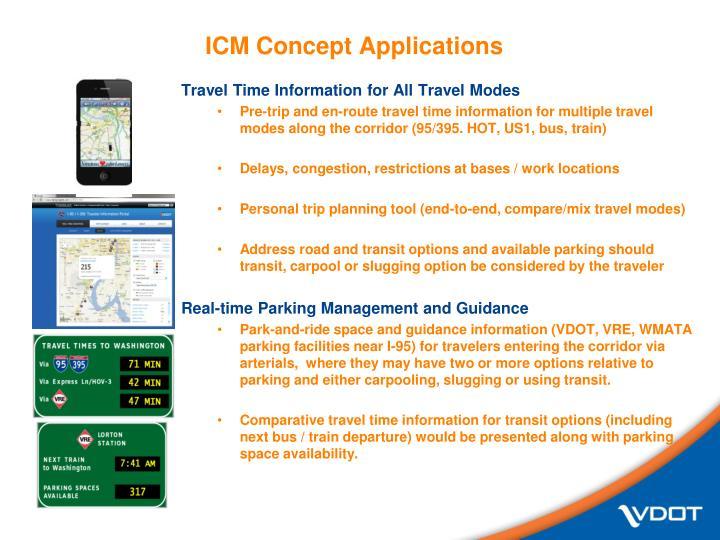 ICM Concept Applications
