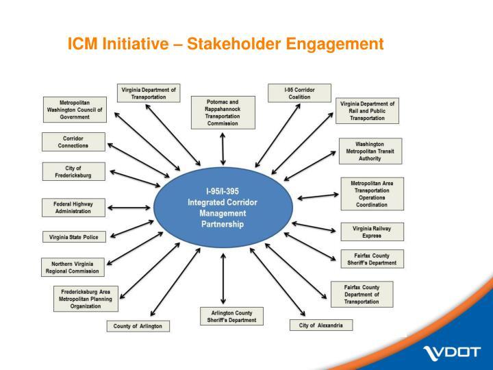 ICM Initiative – Stakeholder Engagement