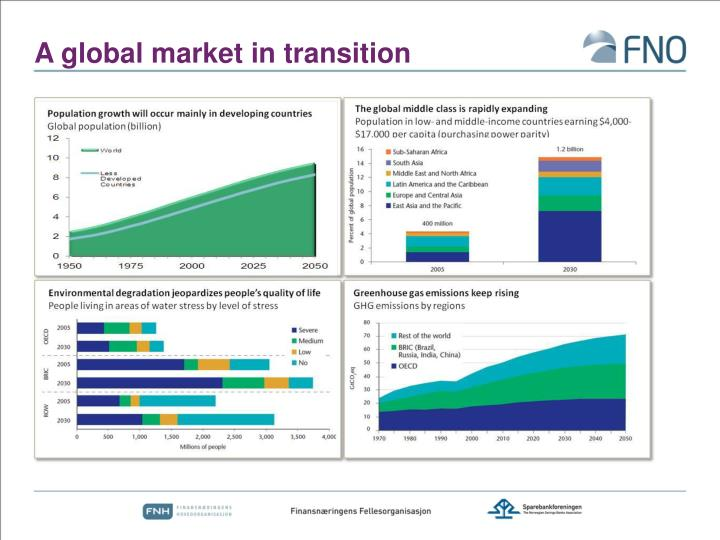A global market in transition