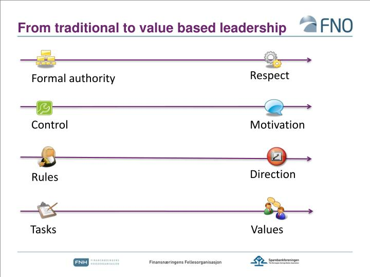 From traditional to value based leadership