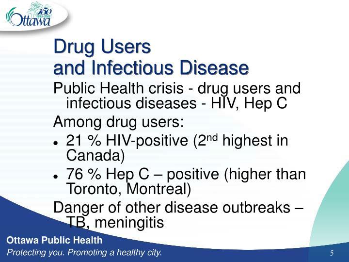 Drug Users