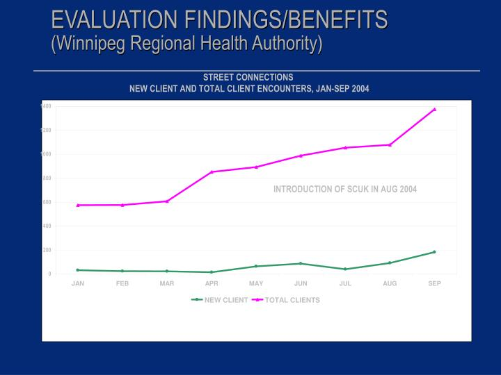 EVALUATION FINDINGS/BENEFITS