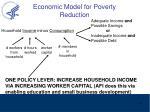 economic model for poverty reduction