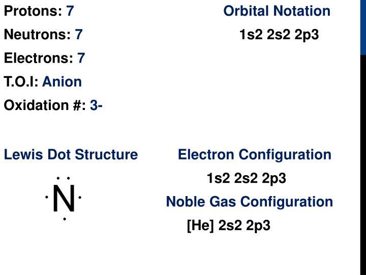 Protons: