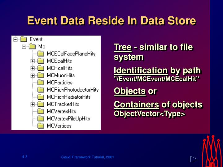 Event data reside in data store
