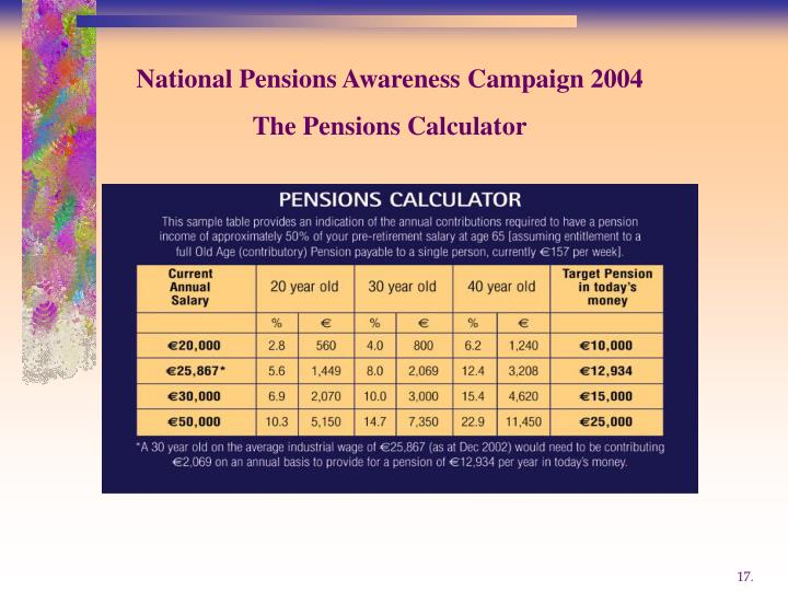 National Pensions Awareness Campaign 2004