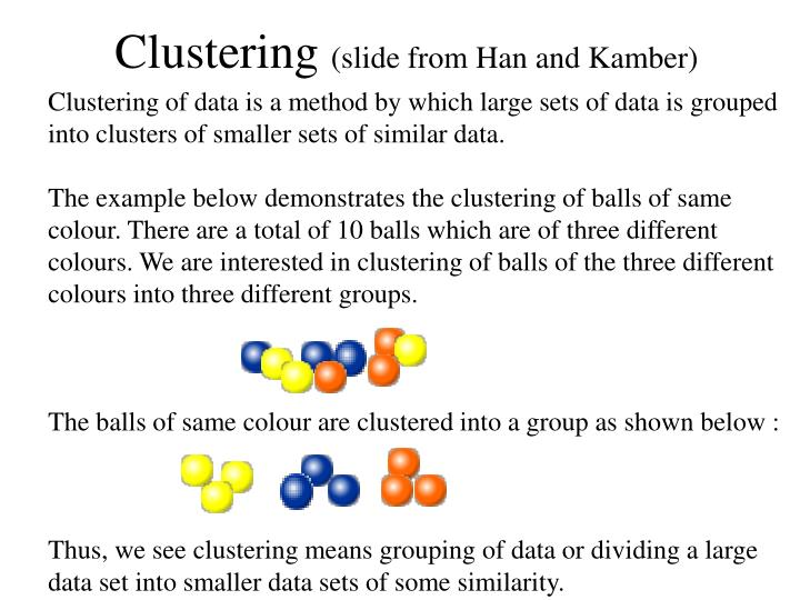 Clustering slide from han and kamber