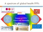 a spectrum of global health ppps1