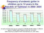 frequency of endemic goiter in children up to 14 years in the republic of tajikistan in 2000 2004
