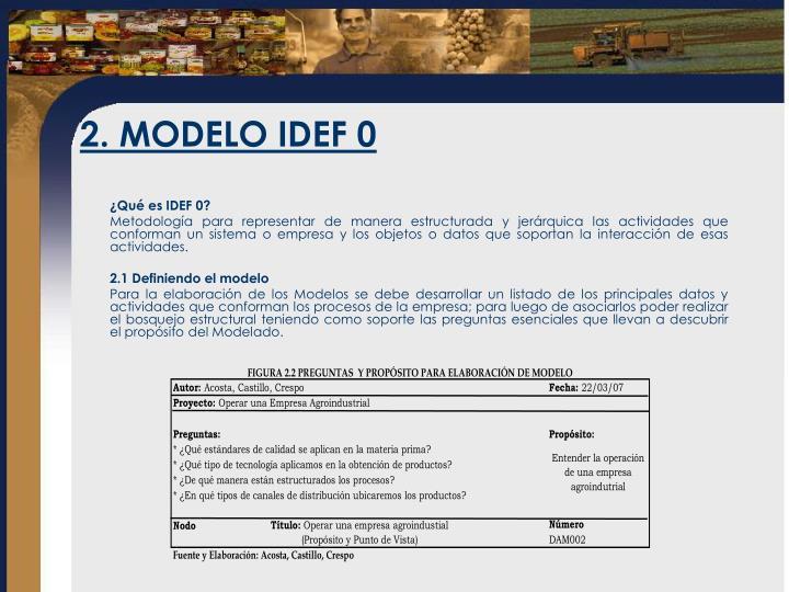 2. MODELO IDEF 0