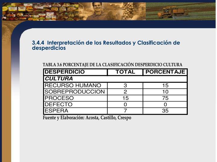 3.4.4  Interpretación de los Resultados y Clasificación de desperdicios