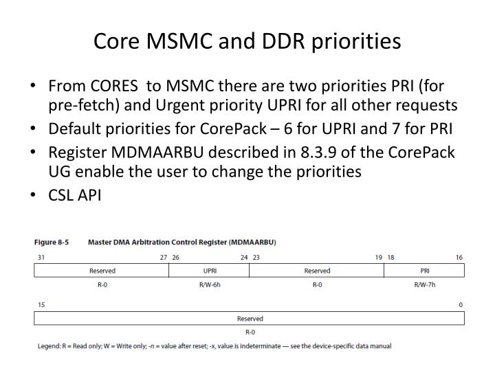 Core MSMC and DDR priorities