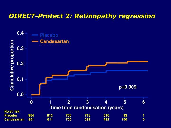 DIRECT-Protect 2: Retinopathy regression