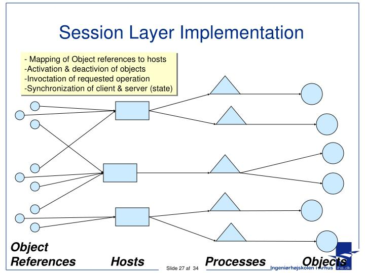 Session Layer Implementation