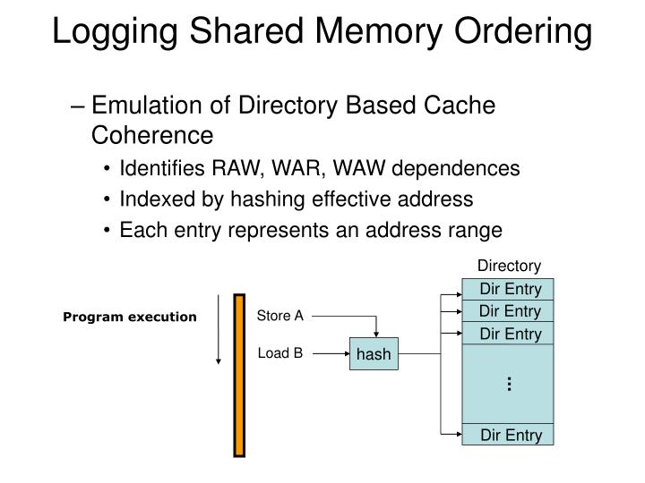 Logging Shared Memory Ordering