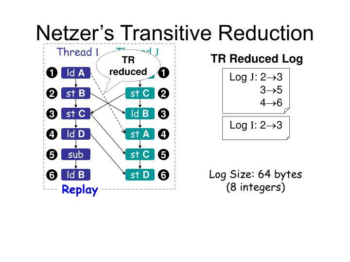 TR Reduced Log