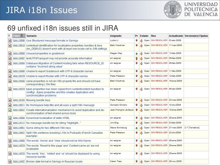 JIRA i18n Issues