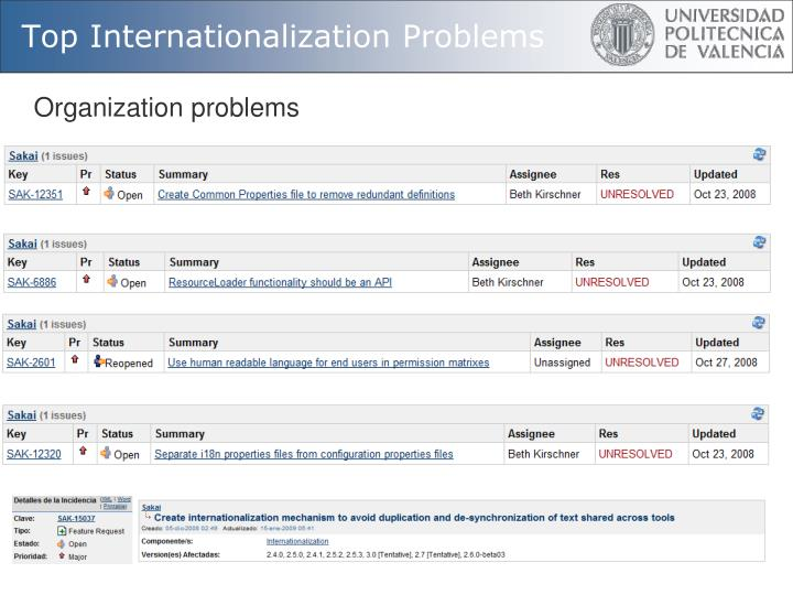 Top Internationalization Problems