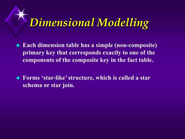 Dimensional Modelling