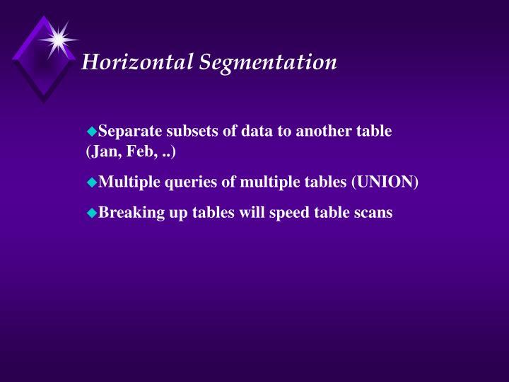 Horizontal Segmentation