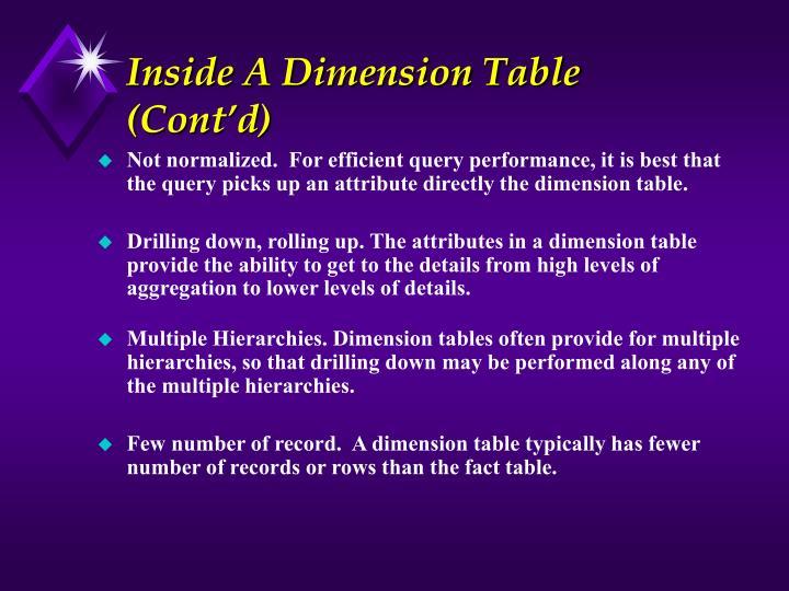 Inside A Dimension Table (Cont'd)