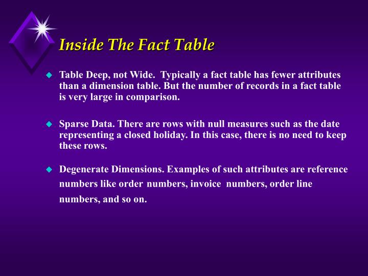 Inside The Fact Table