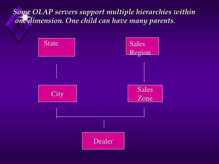 Some OLAP servers support multiple hierarchies within