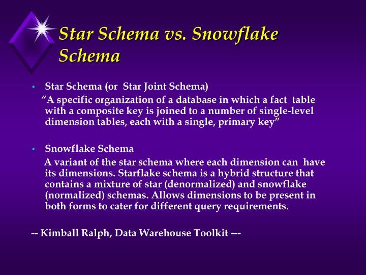 Star Schema vs. Snowflake Schema