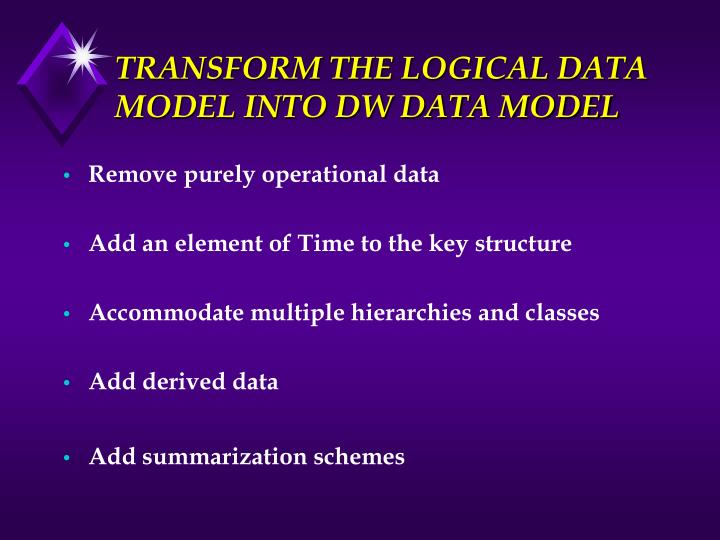 TRANSFORM THE LOGICAL DATA MODEL INTO DW DATA MODEL