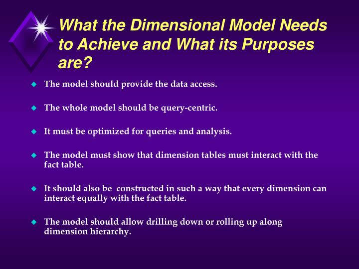 What the Dimensional Model Needs to Achieve and What its Purposes are?