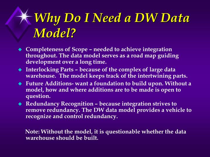 Why Do I Need a DW Data Model?