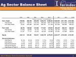 ag sector balance sheet