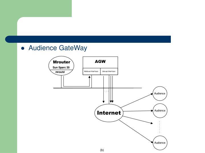 Audience GateWay
