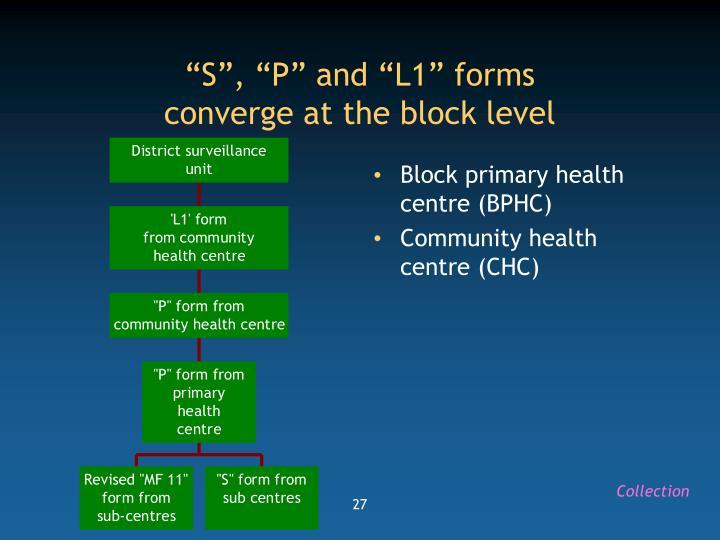Block primary health centre (BPHC)