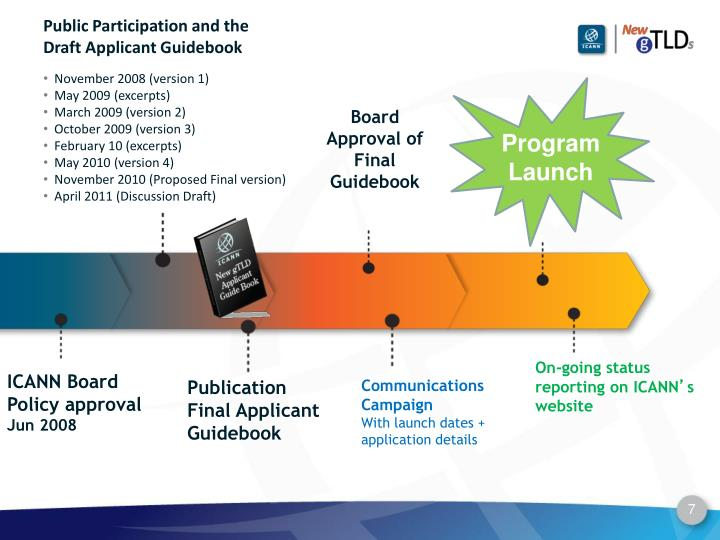 Public Participation and the Draft Applicant Guidebook