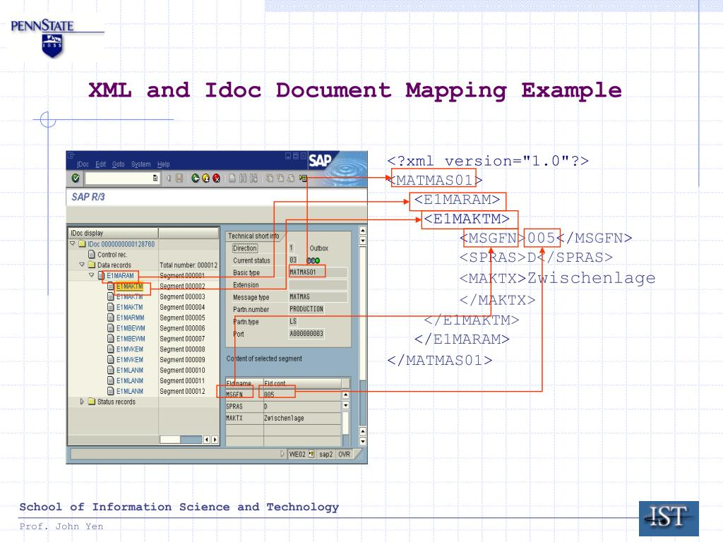 PPT - Introduction to XML PowerPoint Presentation, free