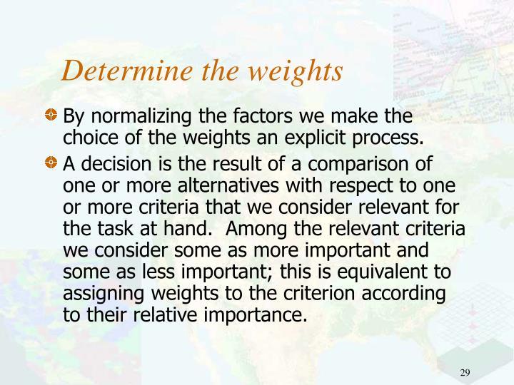 Determine the weights