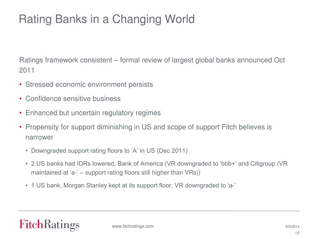 PPT - Fitch Ratings FI Ratings Methodology PowerPoint Presentation