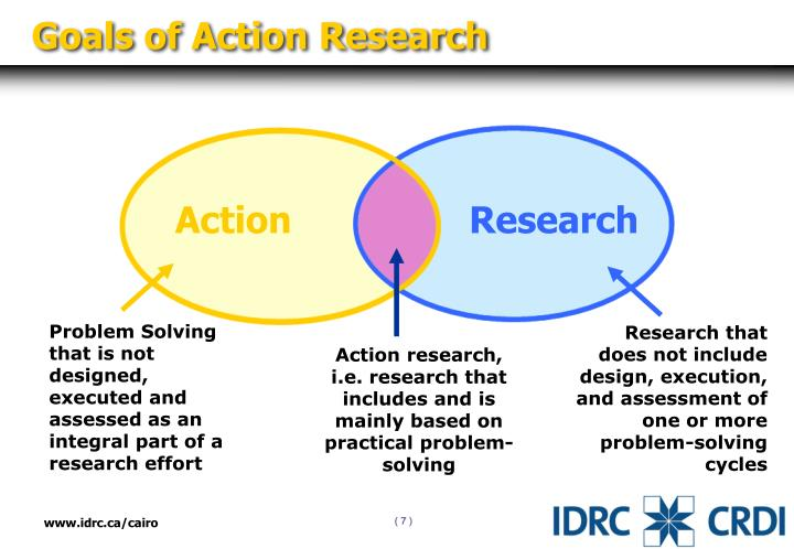 Goals of Action Research