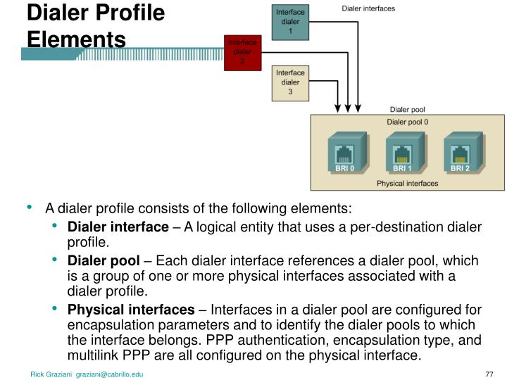 Dialer Profile Elements