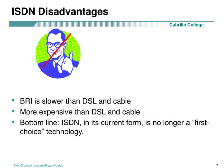 ISDN Disadvantages