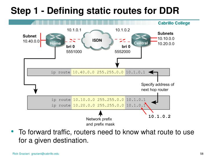 Step 1 - Defining static routes for DDR
