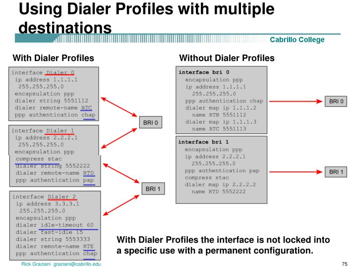 Using Dialer Profiles with multiple destinations
