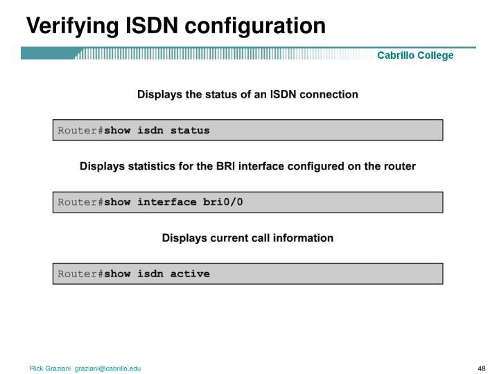 Verifying ISDN configuration
