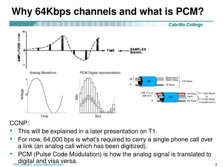 Why 64Kbps channels and what is PCM?