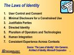 the laws of identity