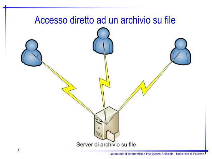 Accesso diretto ad un archivio su file