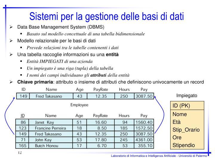 Data Base Management System (DBMS)